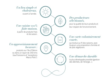 ile-aux-papilles